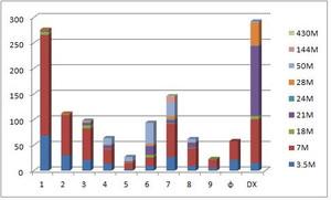 2012010120120812qso_graph